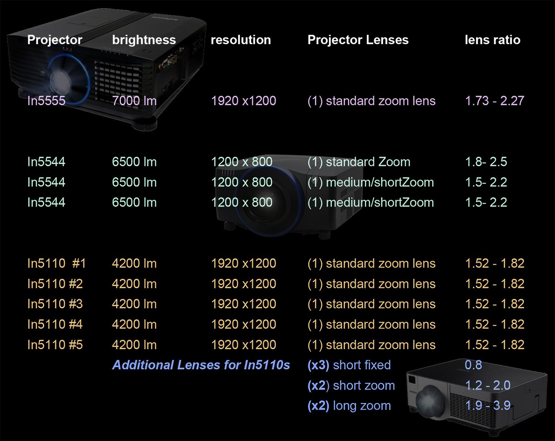 Proc ArtPJs and Lenses.jpg