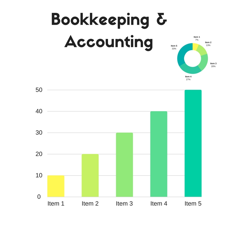 Bookkeeping , Accounting  Articles