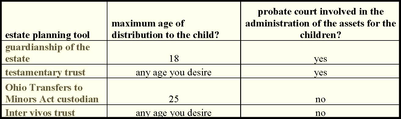 estate planning for minors.jpg