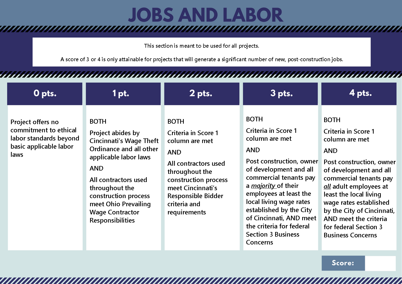 Jobs and Labor.png