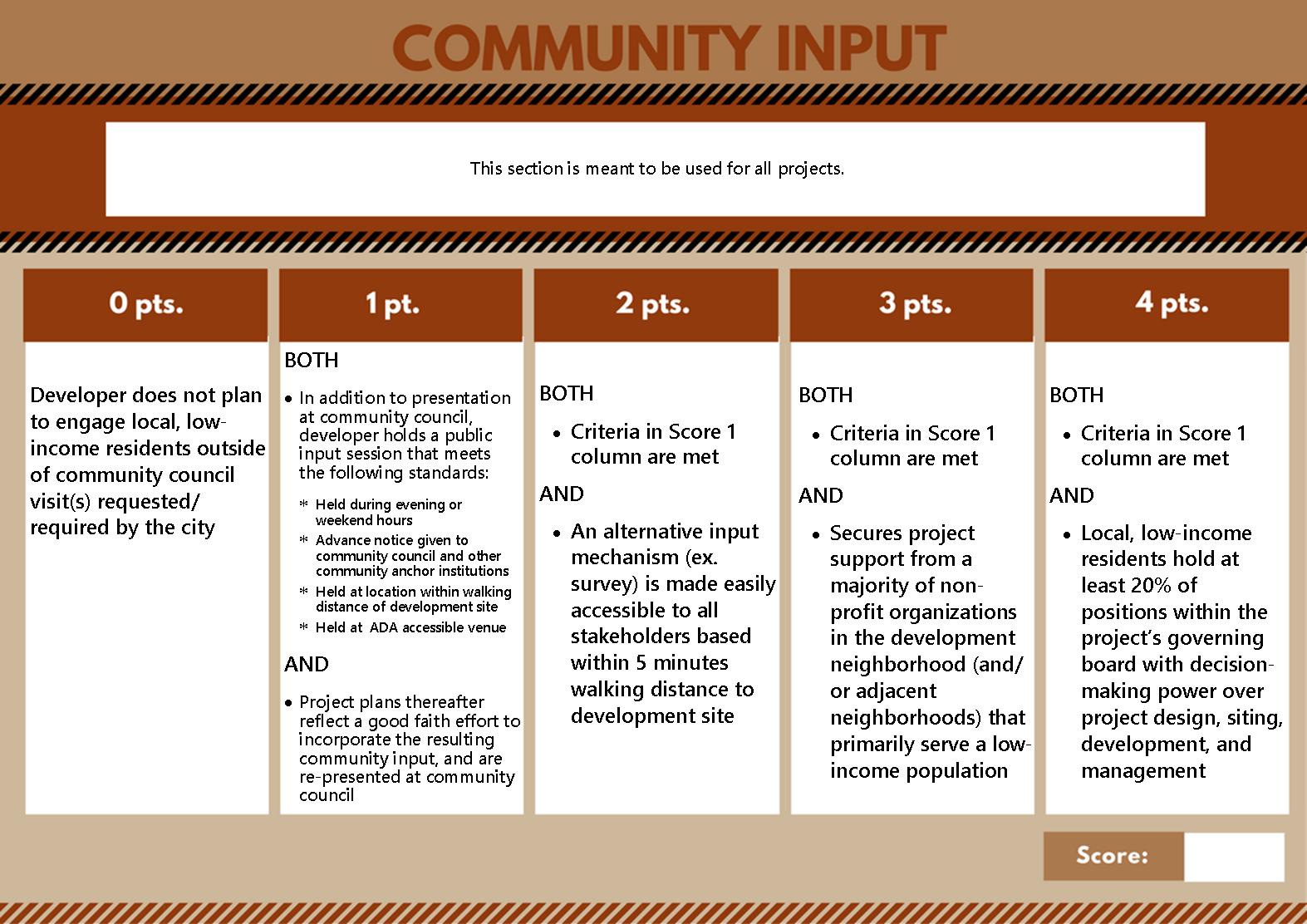 Community Input.png