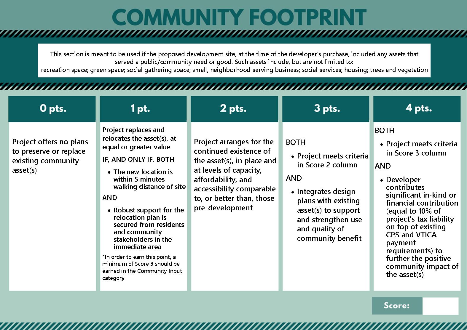 Community Footprint.png