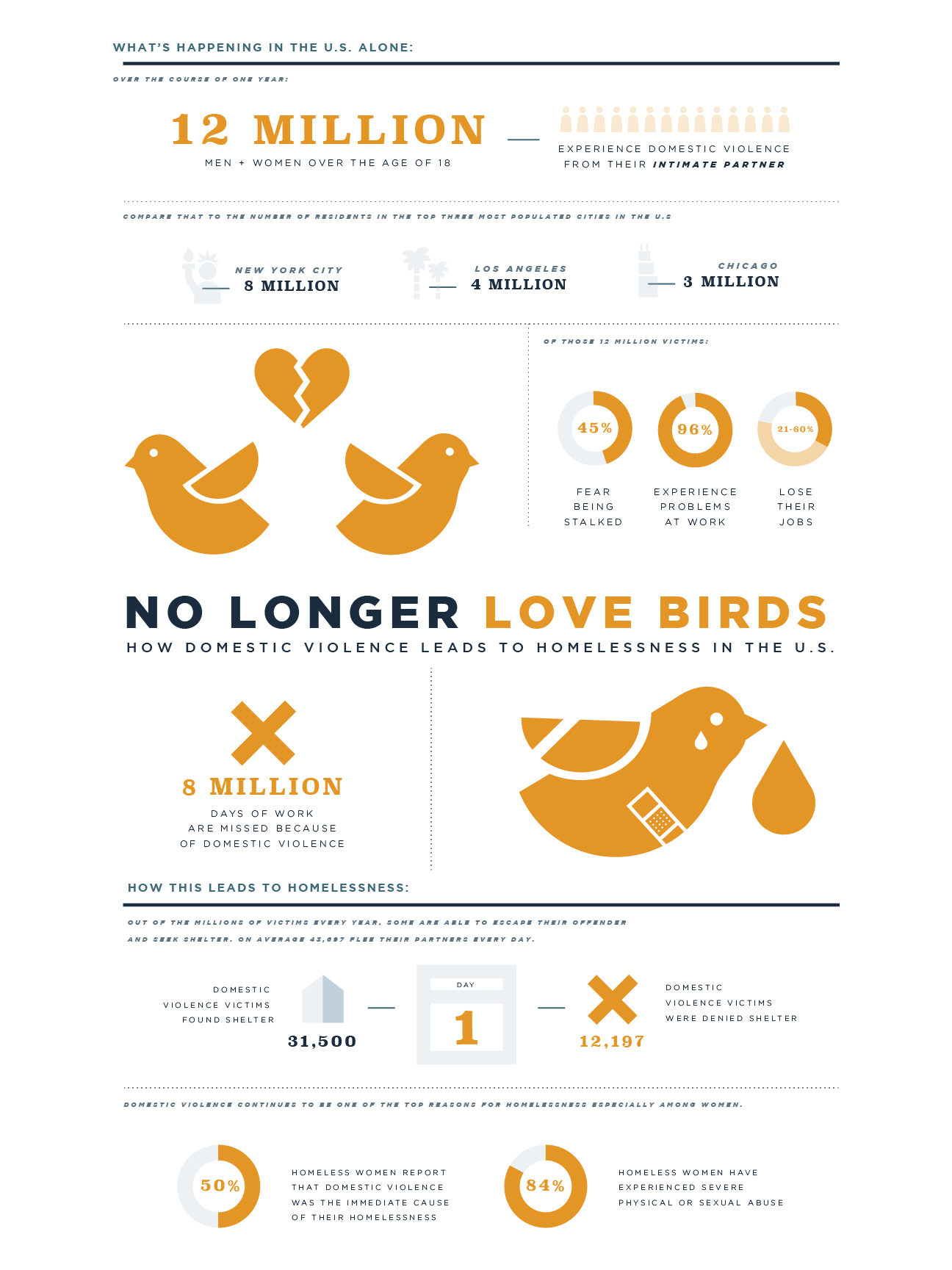 lovebirds2-09.png