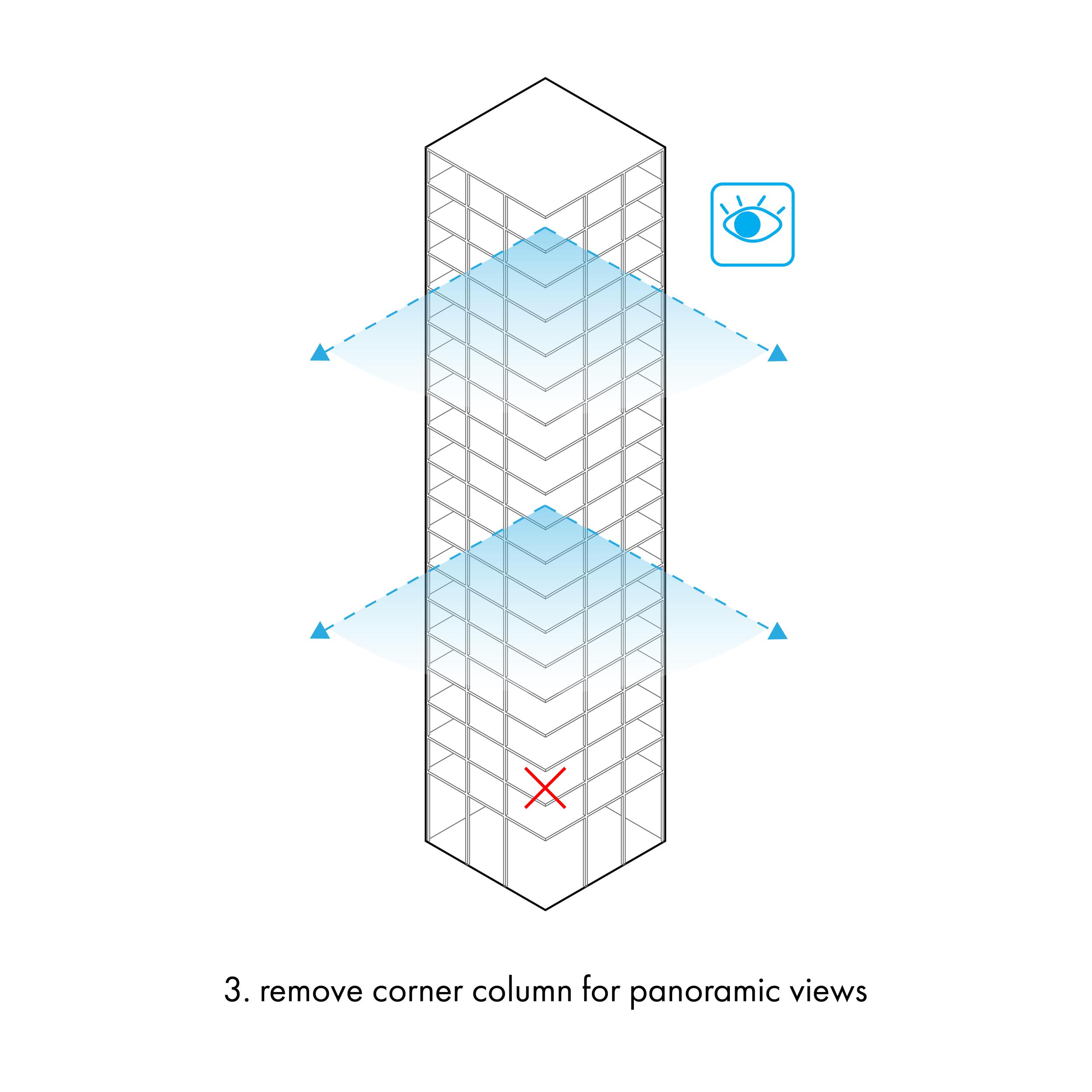 diagram_3_text-01.png
