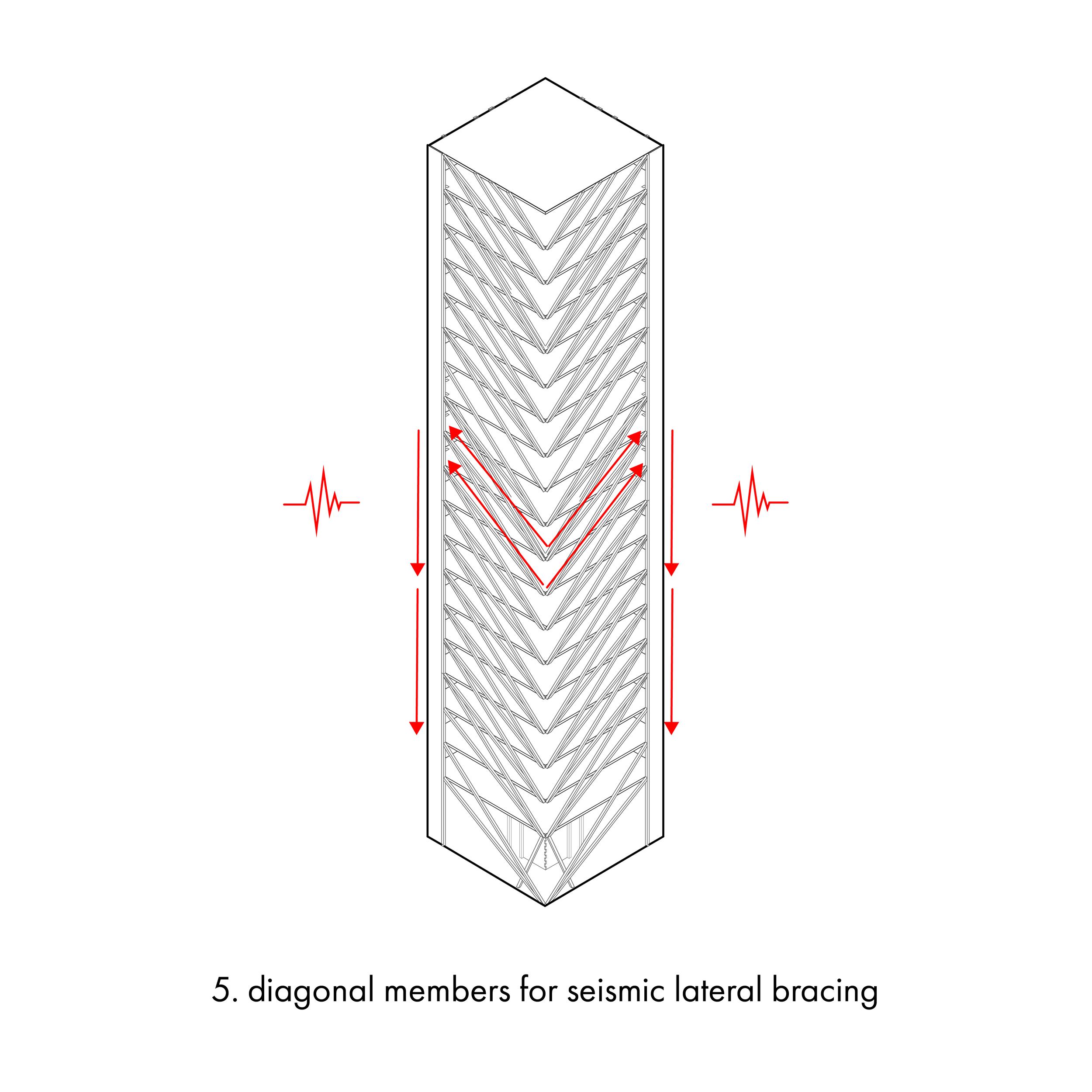 diagram_5_text-01.png