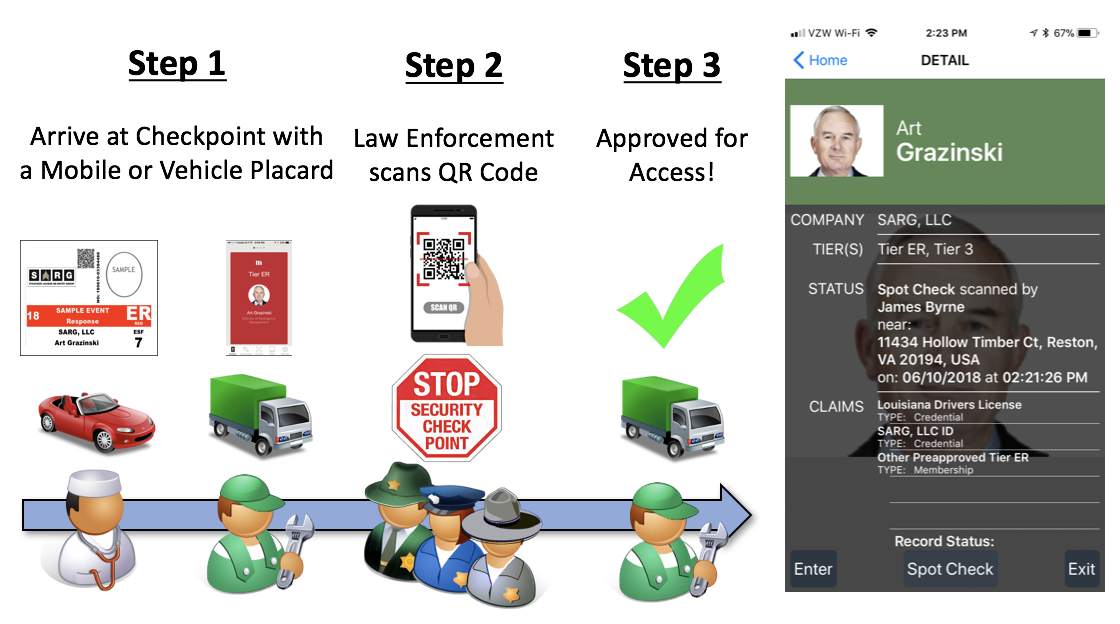 Note: Law Enforcement ALWAYS has the final decision on access into a jurisdiction and can choose to scan a Paper/Mobile Placard or visually inspect it.