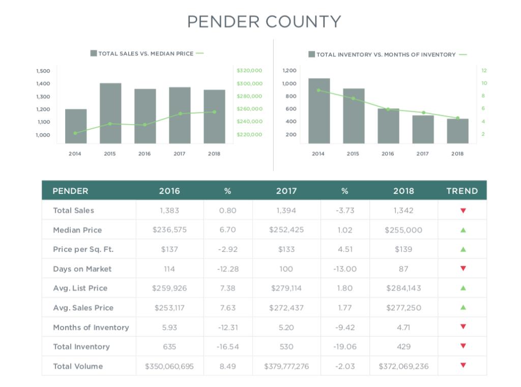 Pender-1024x761.png