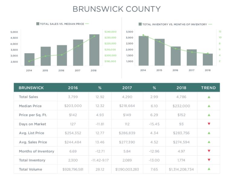 Brunswick-768x594.png