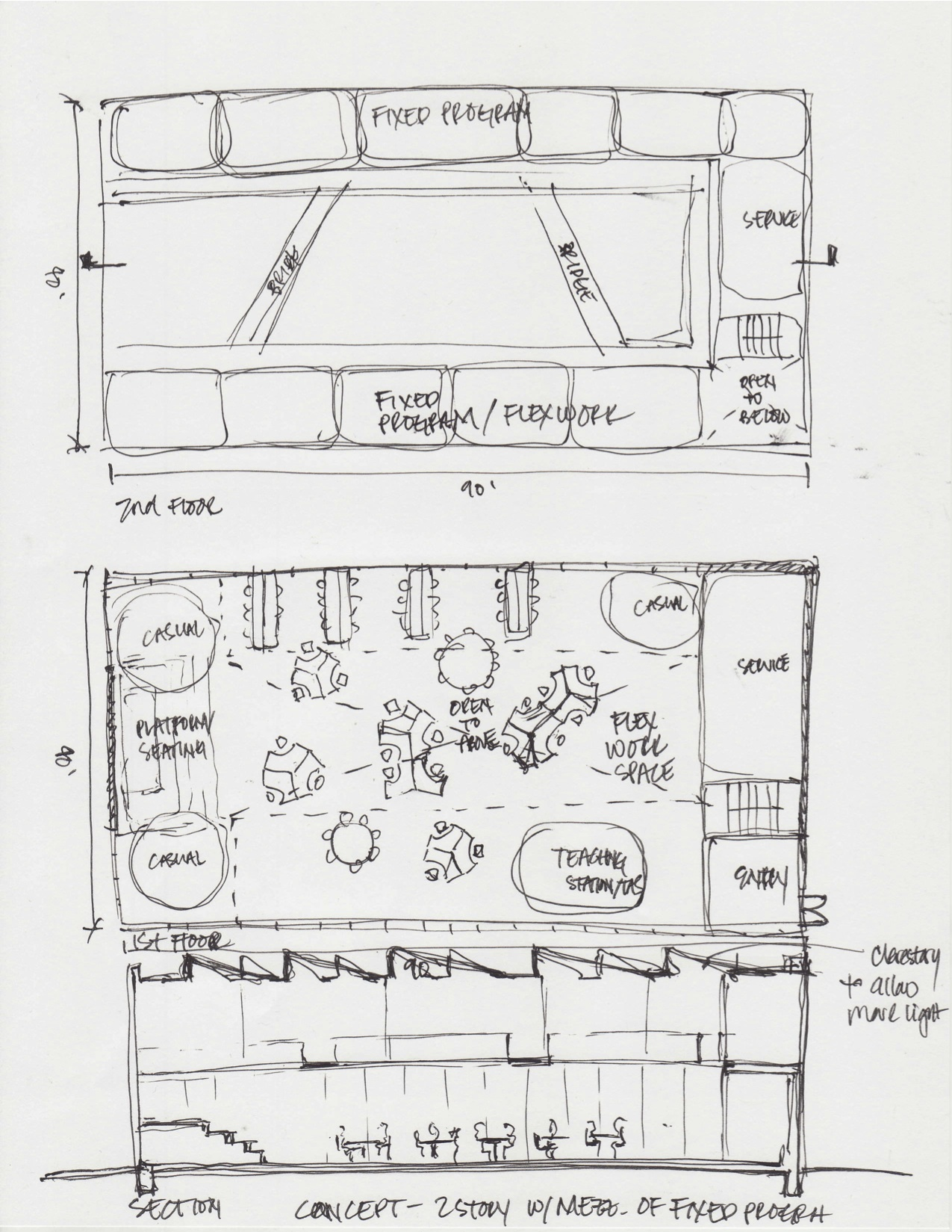 A draft program for a two-story Medical Studio as a precision learning environment. It is a space ready for digitally enhanced collaborative learning and utilizes low cost and recyclable materials. It also provides open spaces informal interactions, smaller rooms for both lo-fi and higher fidelity simulation as well as variable seating, lighting, and projection technology;all to power the variety of use cases that will propel modern education. Erica Nobori, Min | Day Architects.