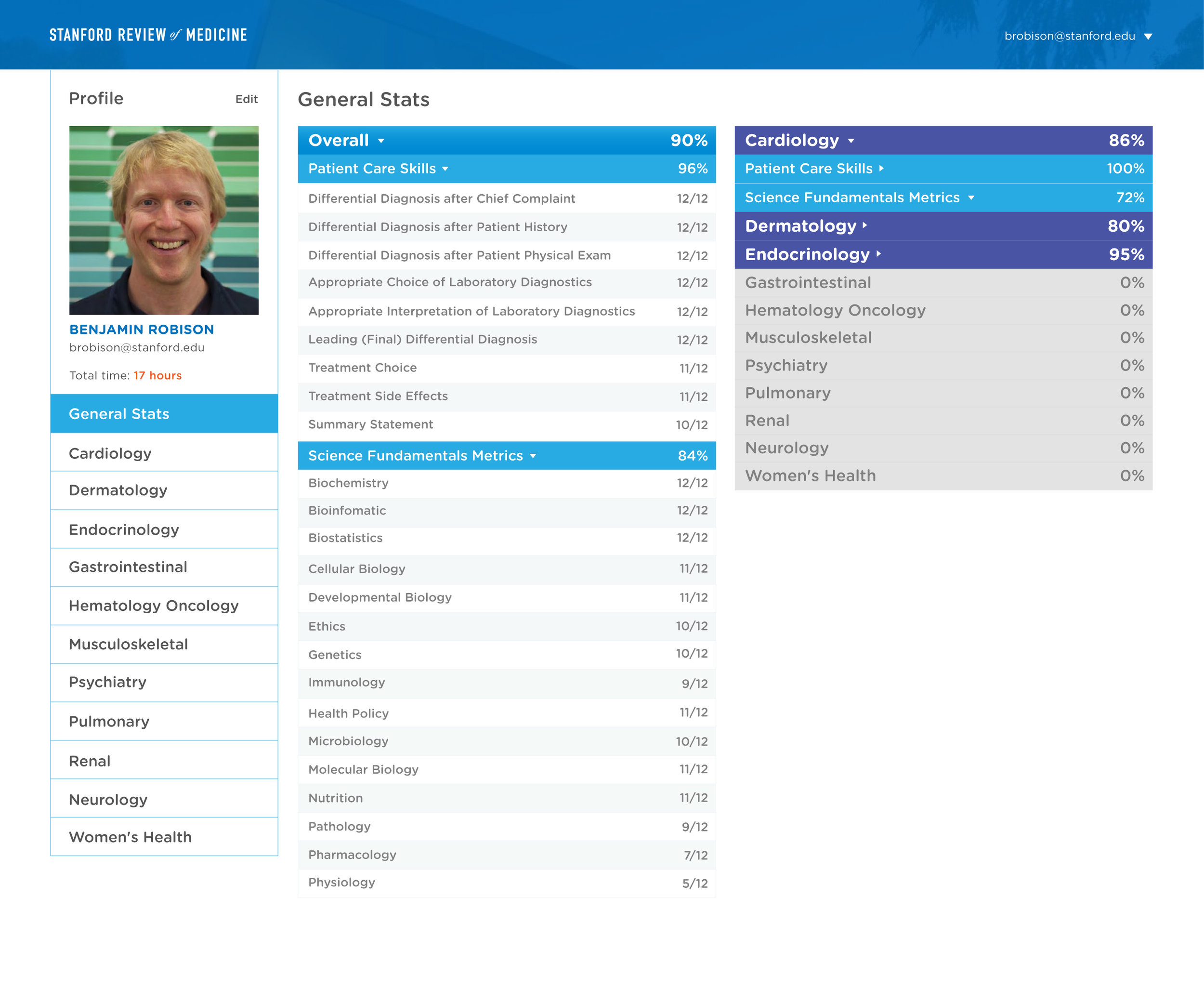 srm-laptop-06-user-profile-1-generalstats.jpg