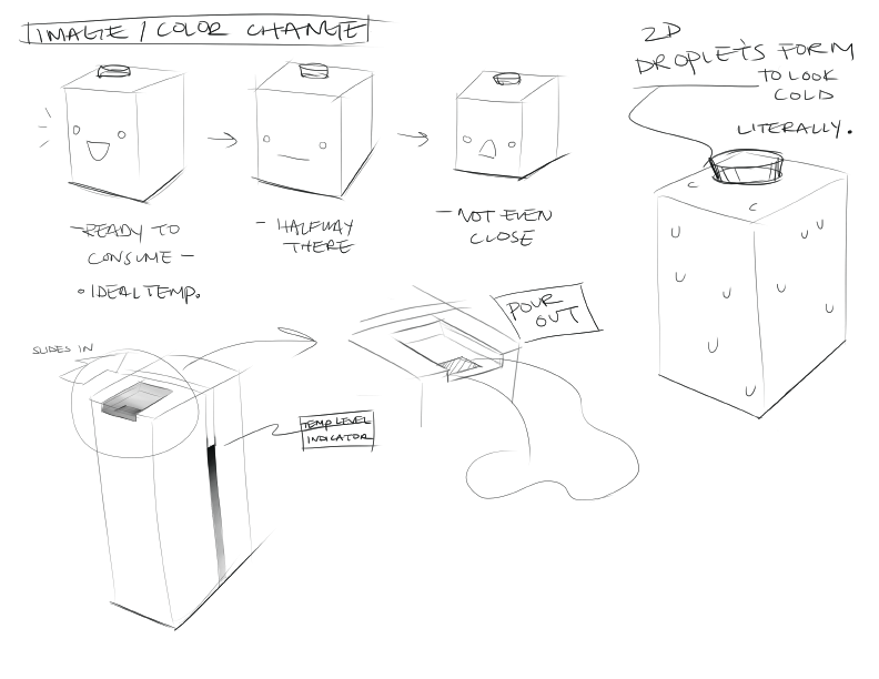 sig tech ideation-04.png