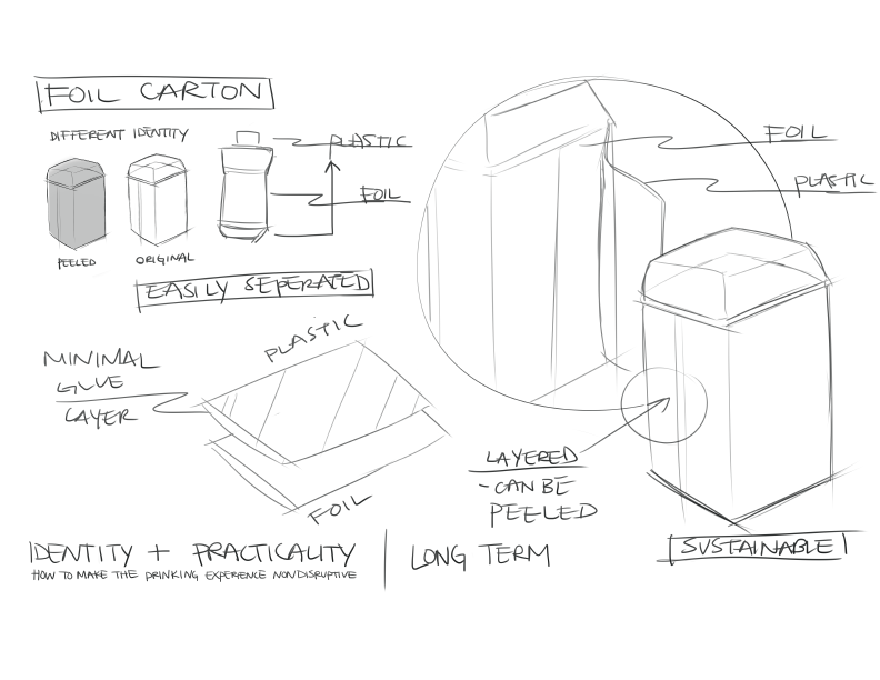 sig tech ideation-07.png