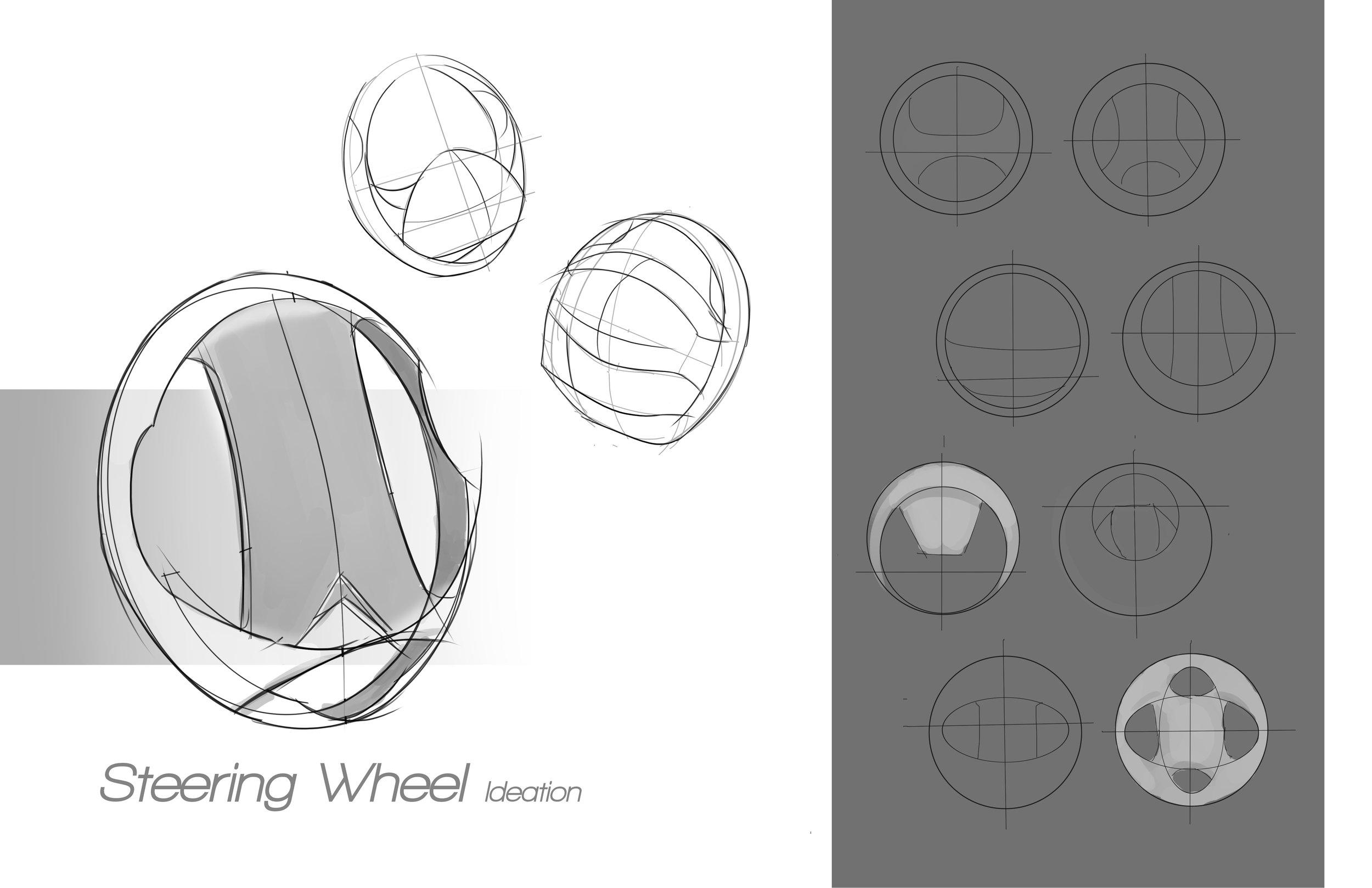 ideation steering wheel.jpg