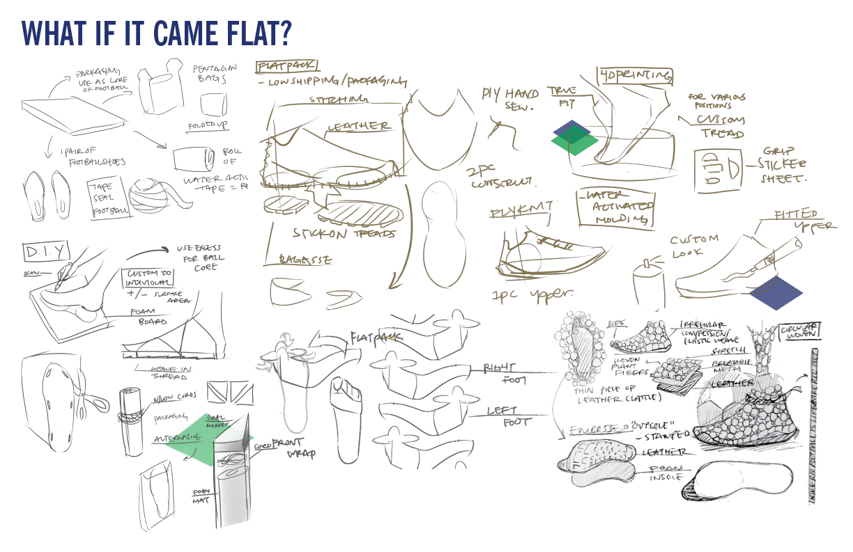 After exploring different ideas, I decided that designing the footwear to act as a second skin would enable my design to be thinner and more flexible. This lead me to the idea of creating a flat pack.