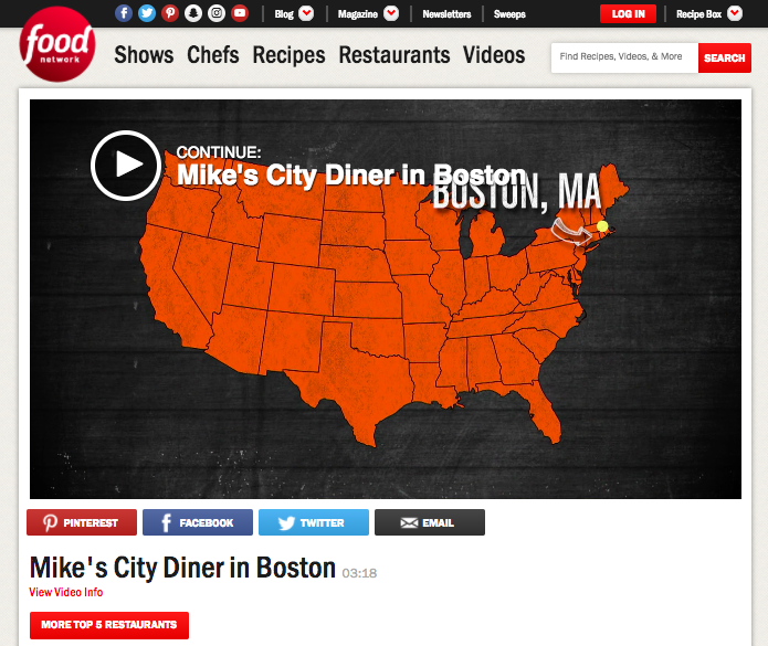 MIKE'S FAMOUS PILGRIM 1 OF AMERICA'S TOP 5 THANKSGIVING DISHES -