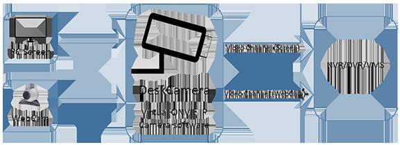DeskCameraSchema_Short_Small.png