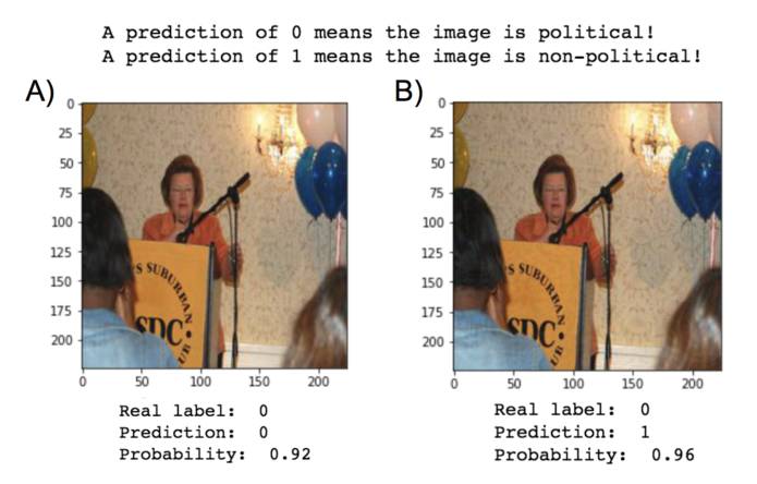 Figure 4. A) Benign political image correctly classified as political with high probability. B) FGSM-attacked political image incorrectly classified as non-political with high probability. The two images are essentially indistinguishable to the human eye.