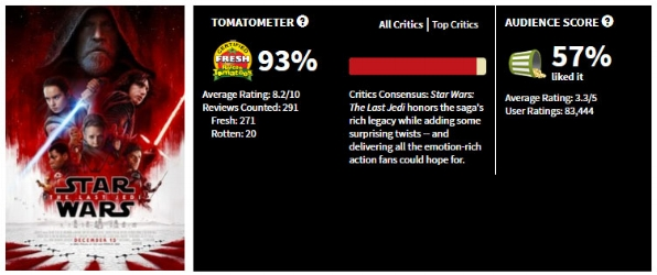 Image Sourced from rottentomatoes.com