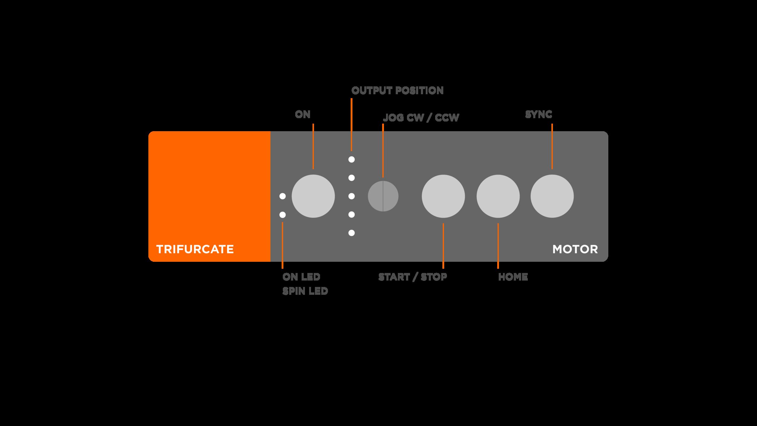 Interface Block Diagram