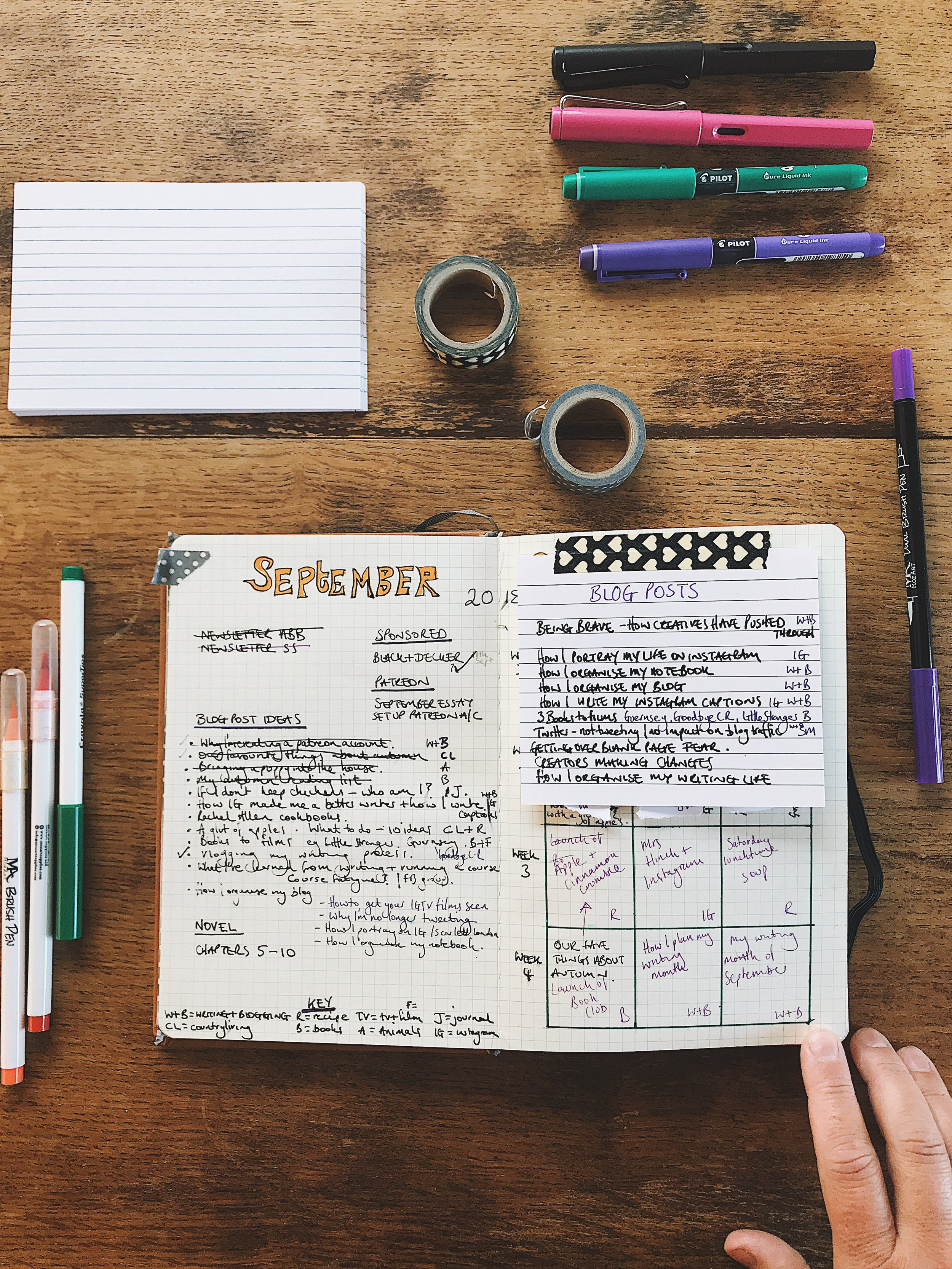 how i organise my writing month
