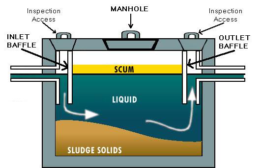 septic_tank2.jpg