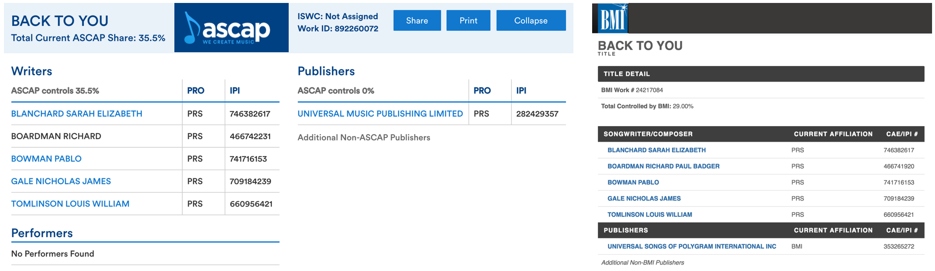 ASCAP and BMI registrations for 'Back To You' (May 27, 2017)