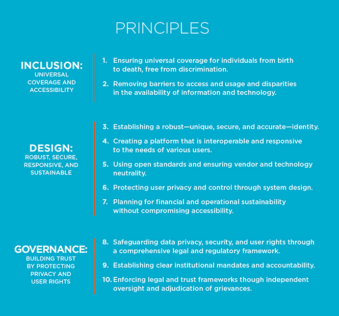 Ten Principles on Identification for Sustainable Development (World Bank, Februrary 2018)