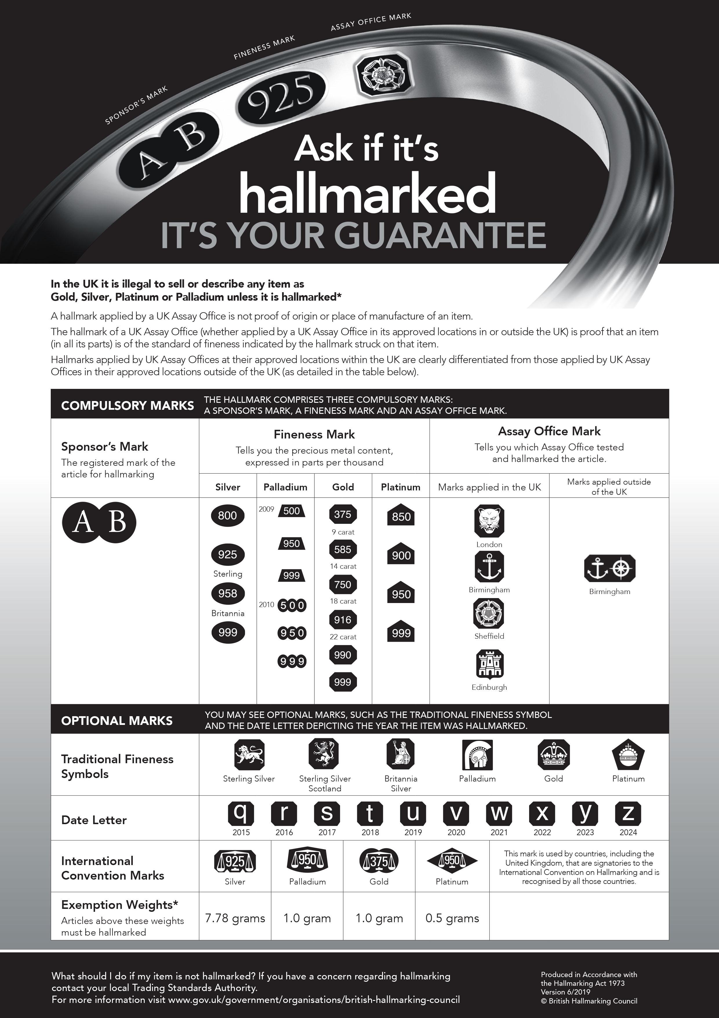 hallmark info