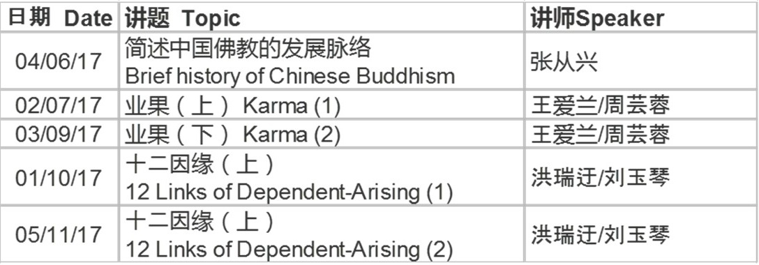 *以上皆是华语讲座 Above talks are conducted in Mandarin