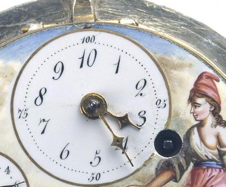 Decimal Time