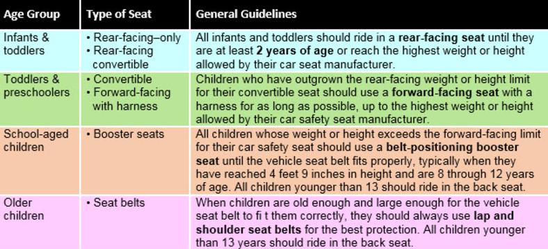 carseat guidelines 1 - thepsychpractice.png