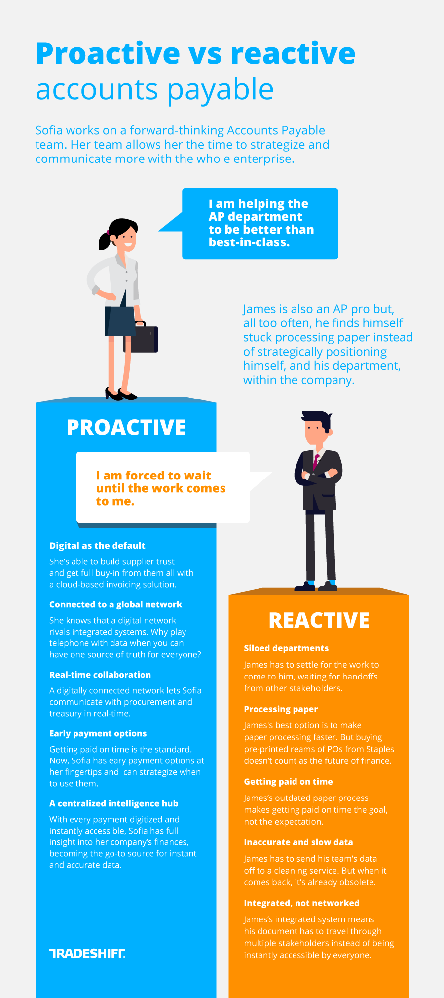 infographic--proactivevreactive.png
