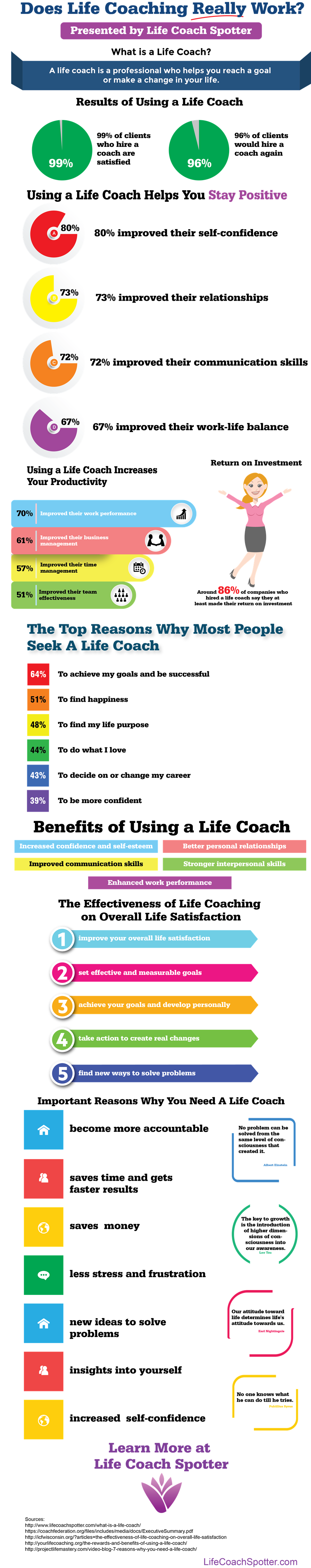 Does-Life-Coaching-Really-Work-Tom-Casano-900.png