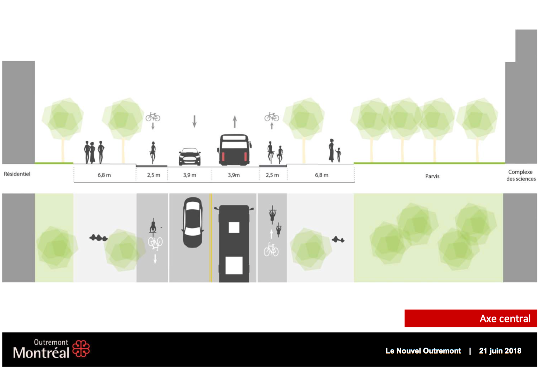 The City of Montréal inspired by Copenhagenize Design Co.'s infrastructure recommendations (Ville de Montréal).