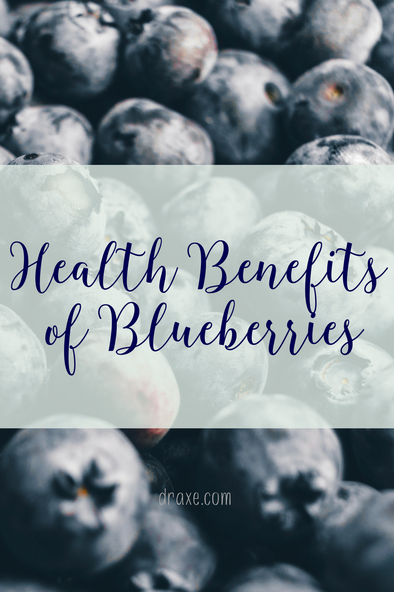 Health Benefits of Blueberries.png