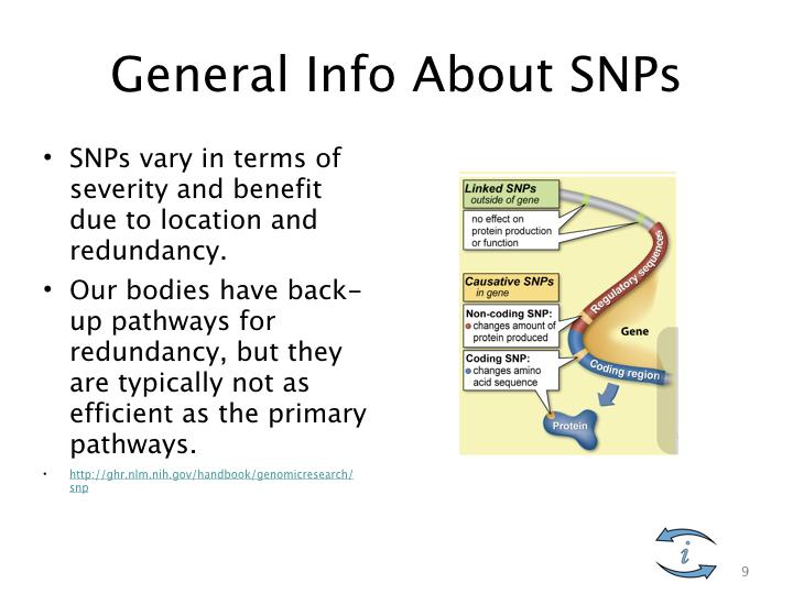 Introduction to Nutrigenomics.009.jpeg