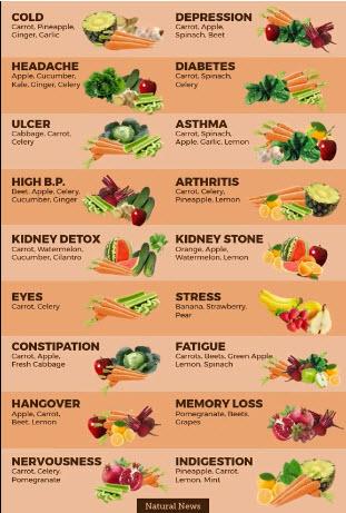 Healthy Smooties