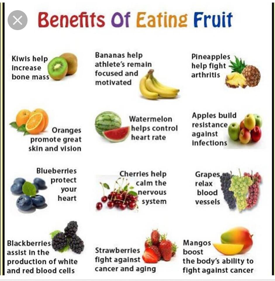 Benefits of Eating Fruit