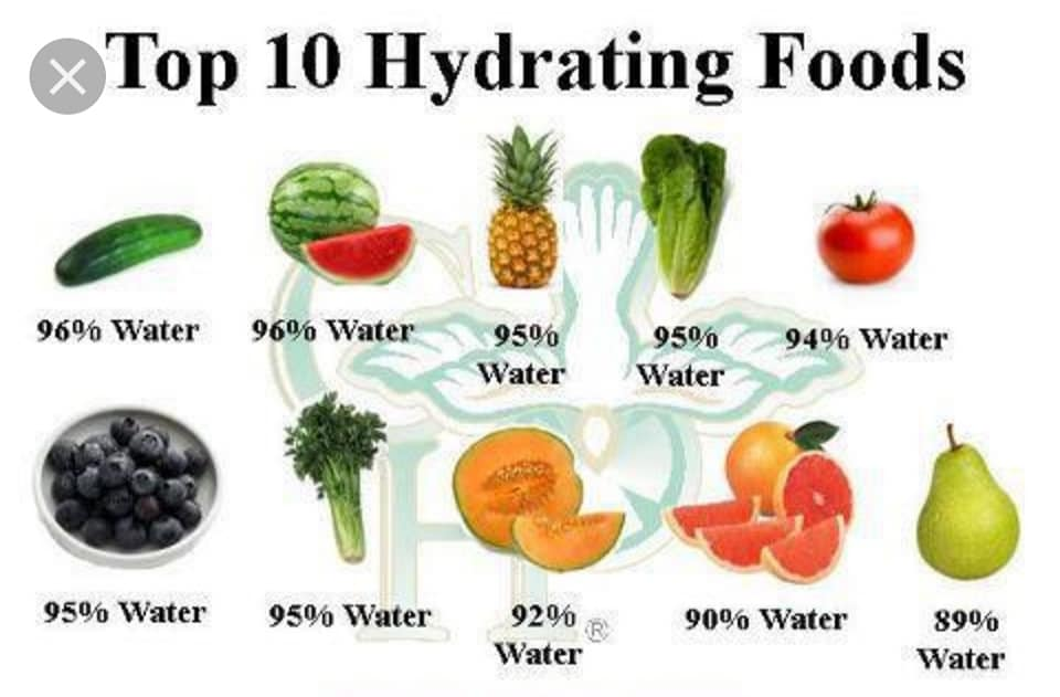 10 Hydrating Foods