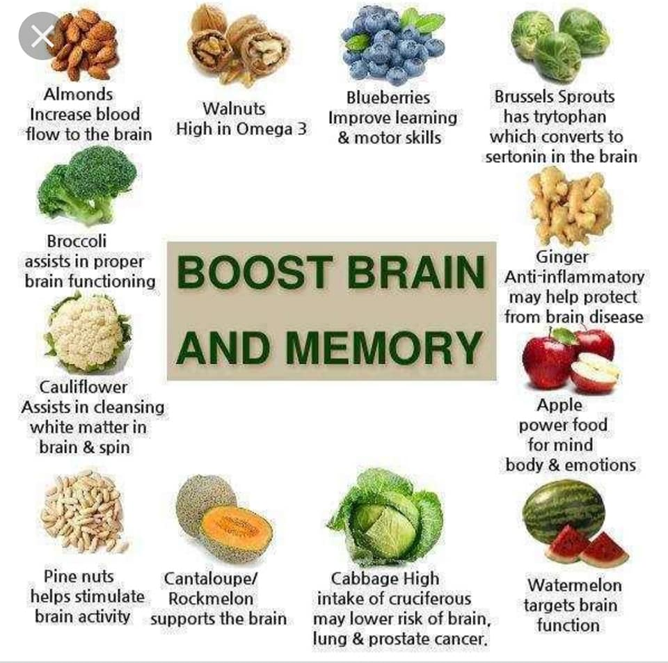Boost Brain and Memory