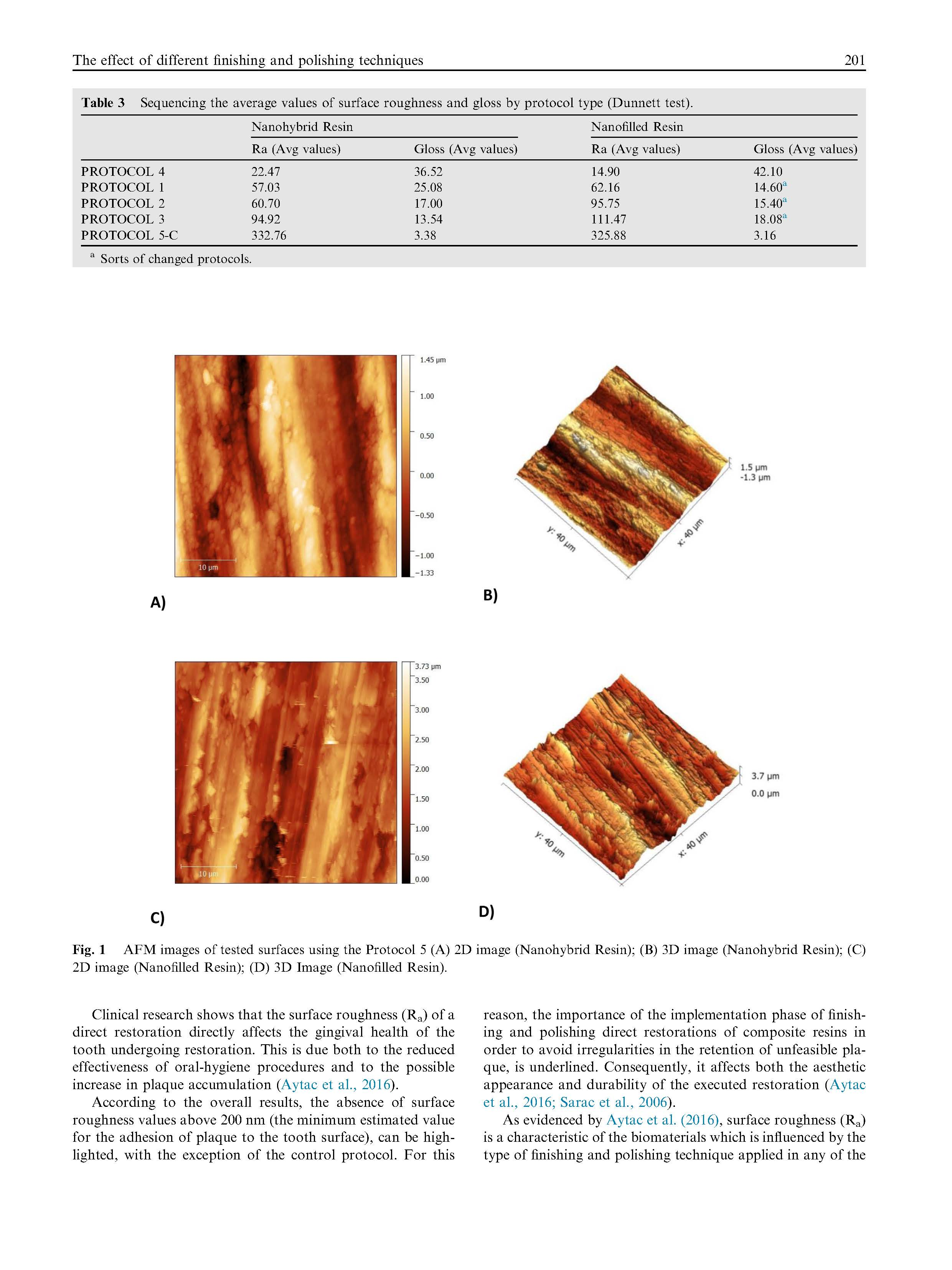 The effect of different finishing and polishing techniques on surface roughness and gloss of two nanocomposites_Page_05.jpg