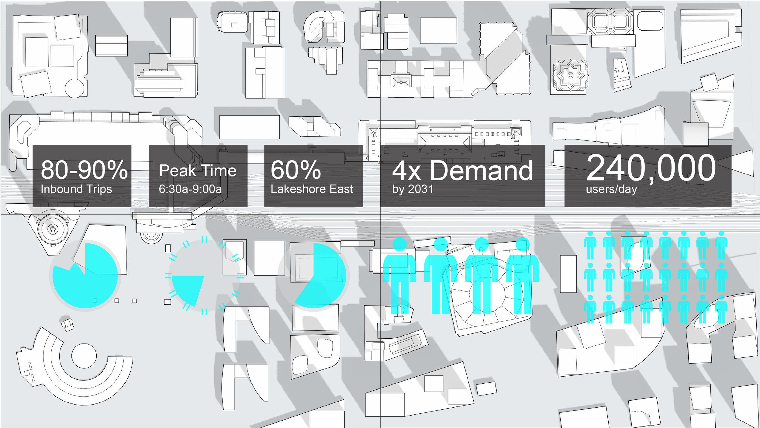 Urban concept infographic