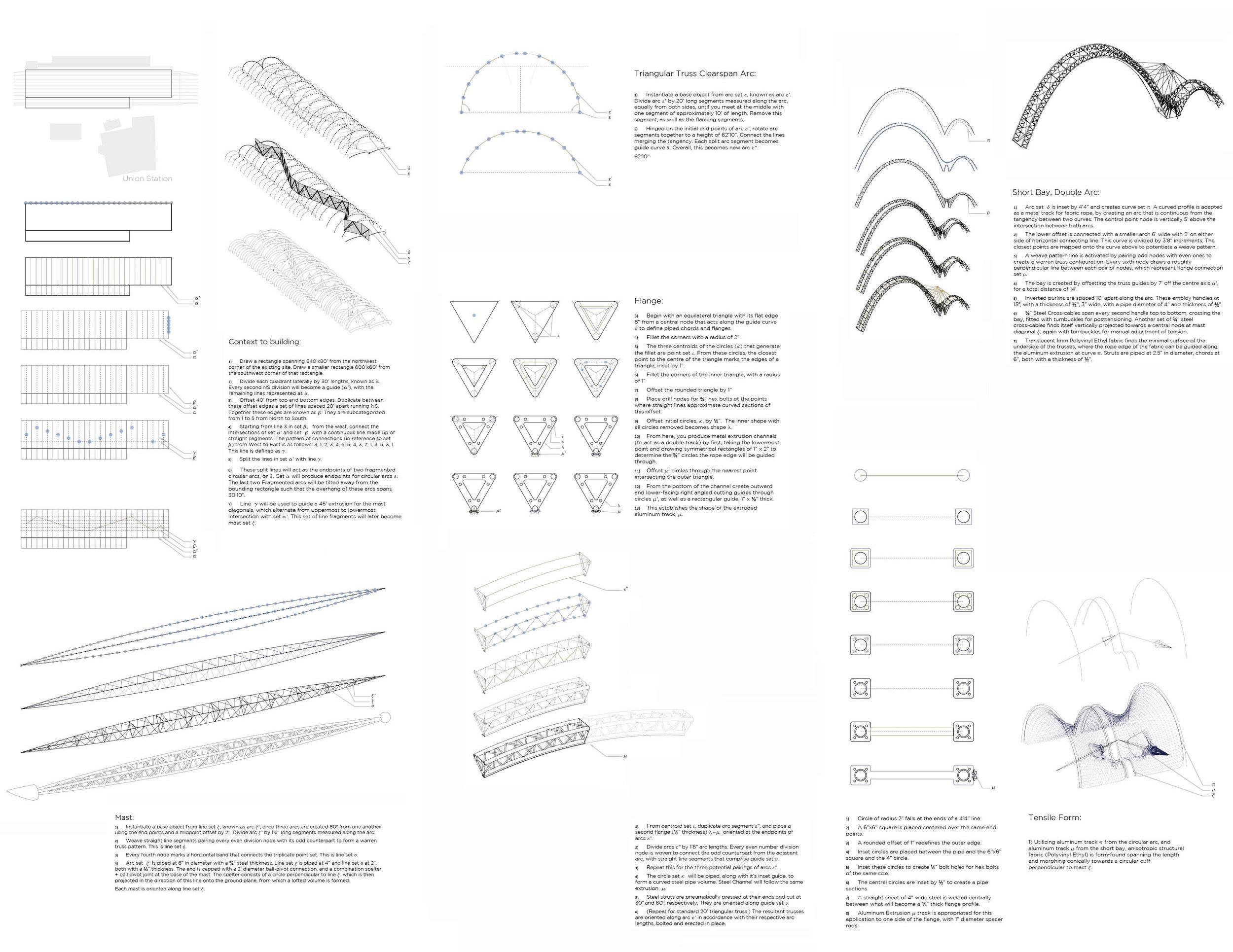 Geometry Method Statement