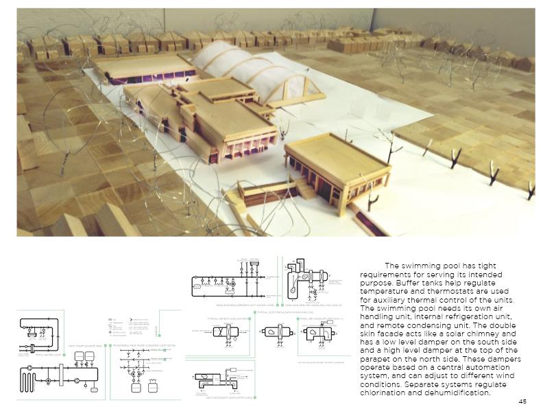 Resin w/ wood site model