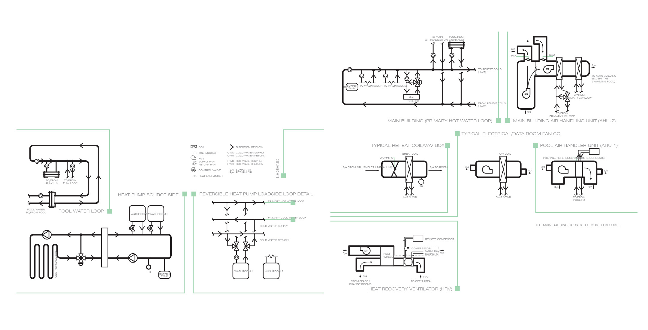 HVAC schematic