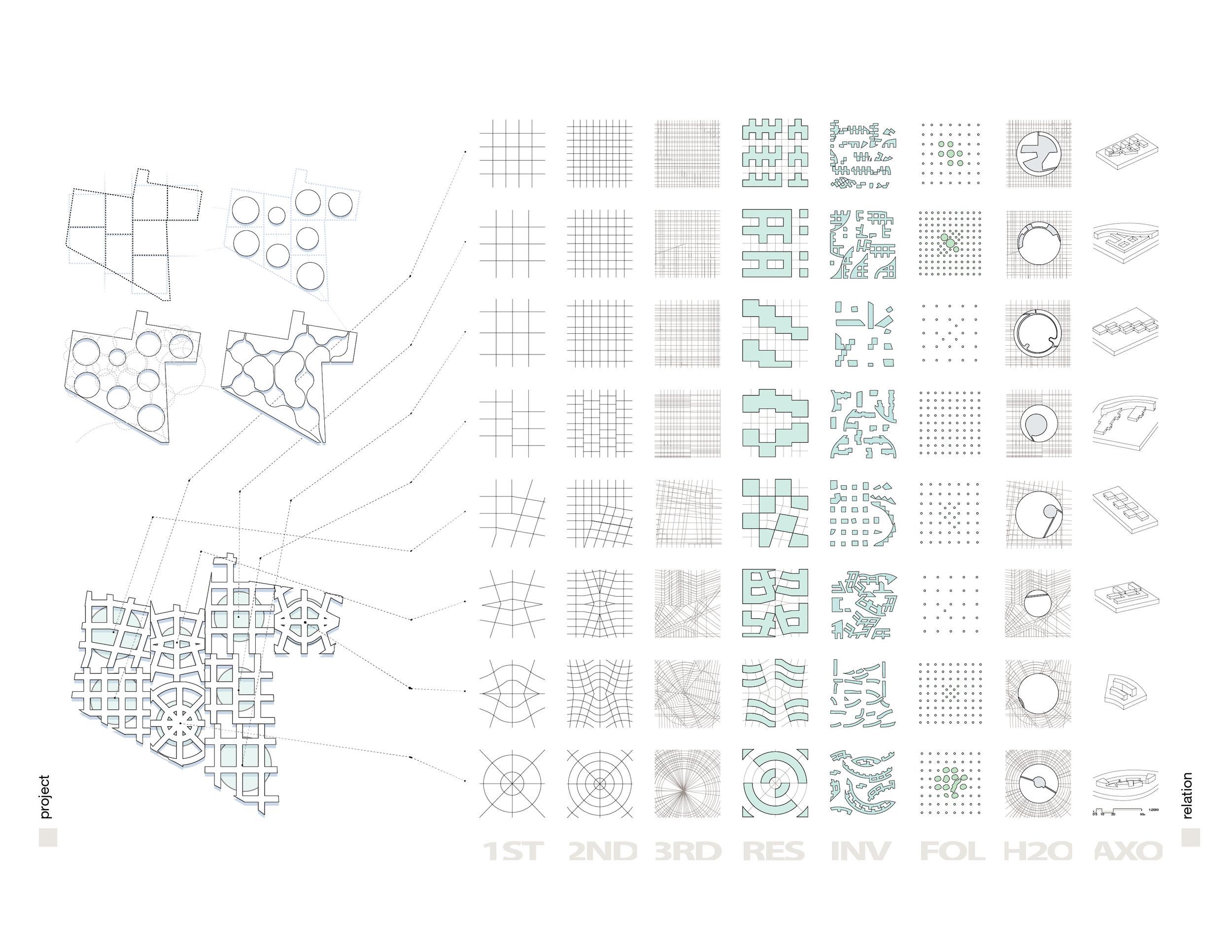 Deductive matrix
