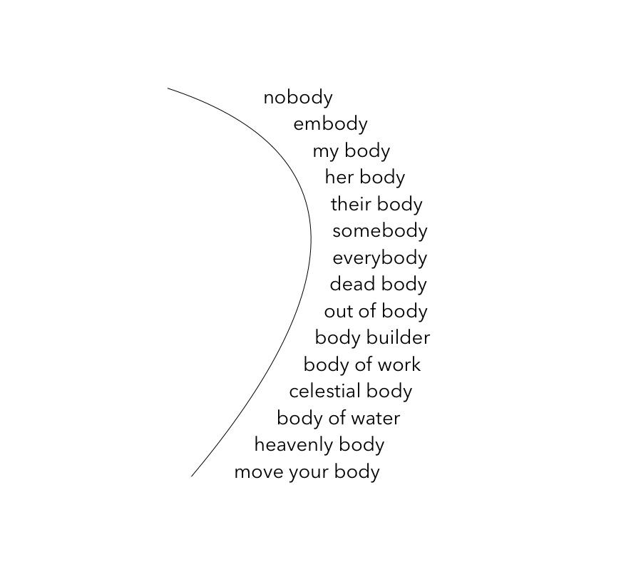 body list.jpeg