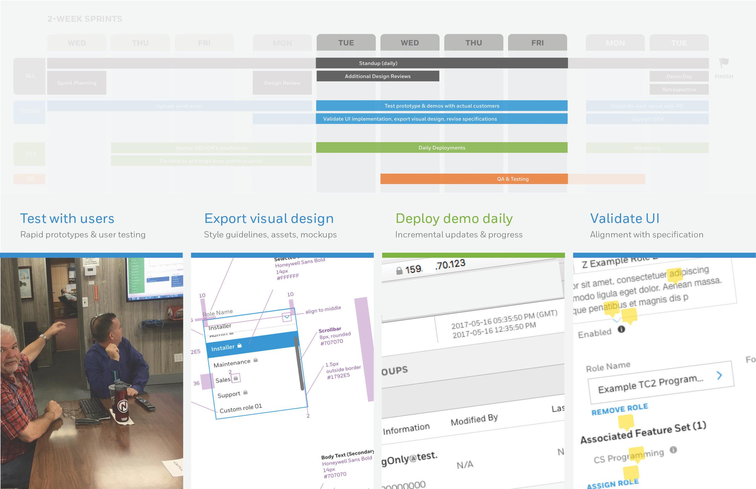 AgileSprints7.jpg