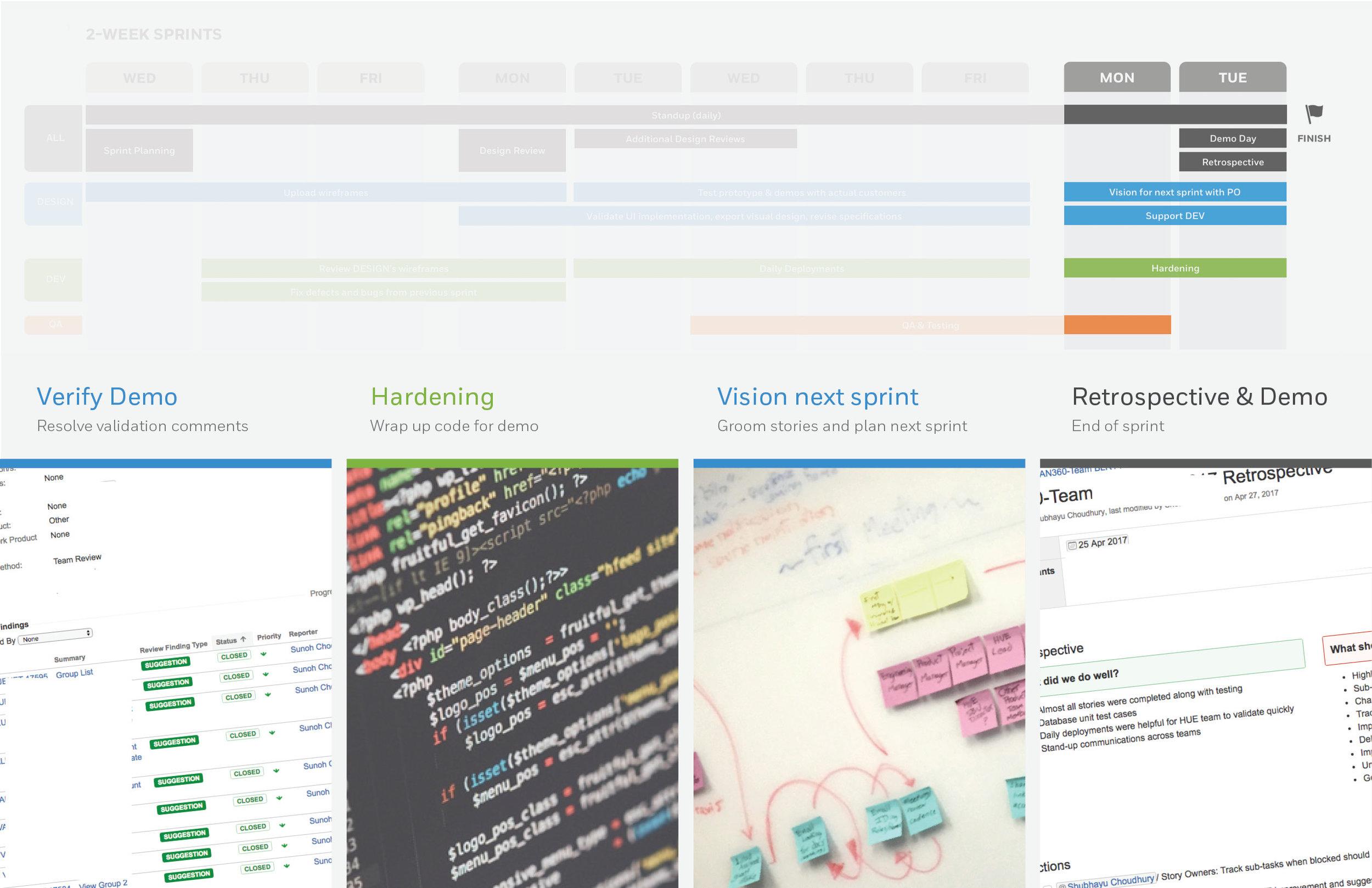 AgileSprints8.jpg