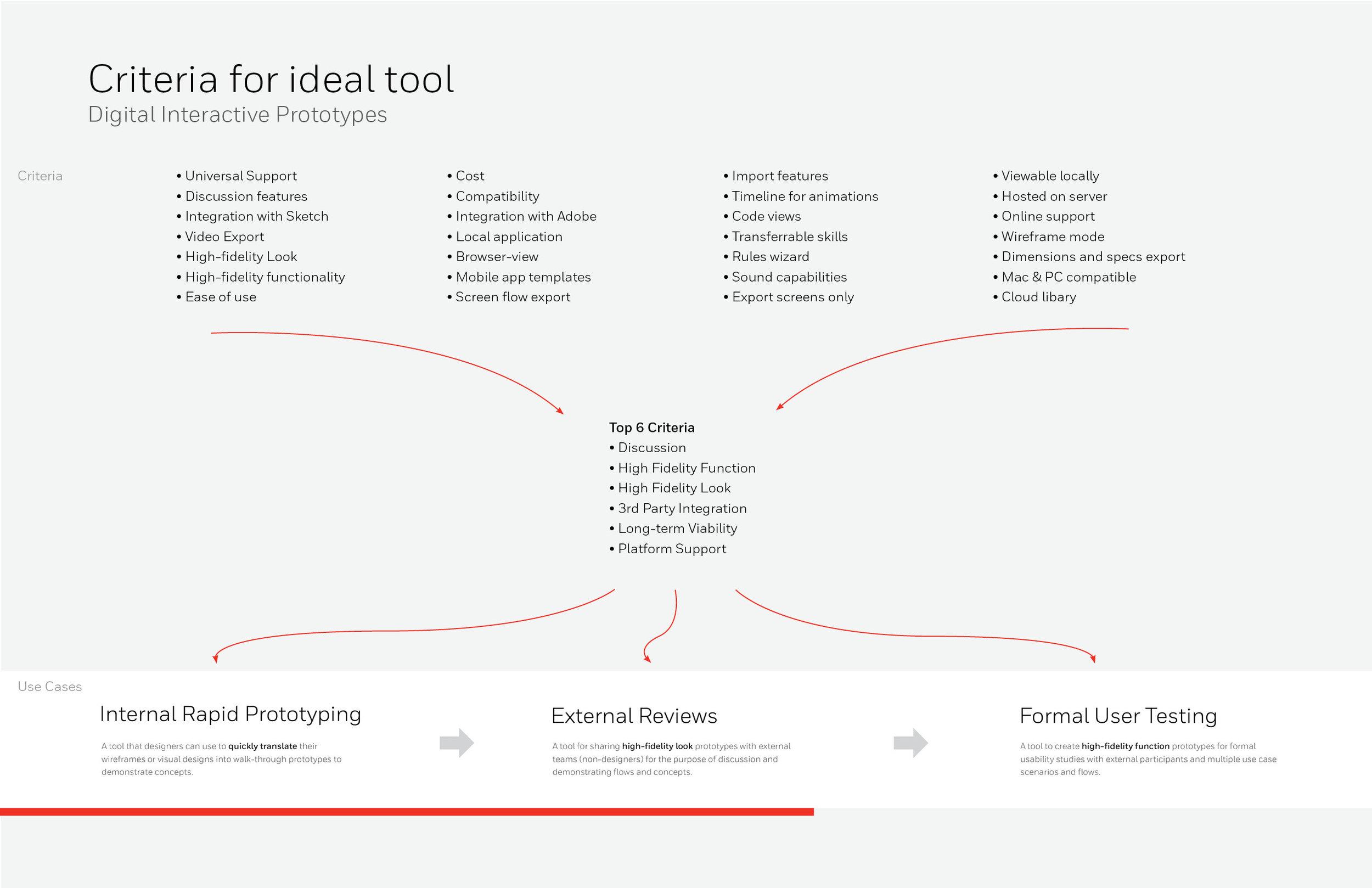 PrototypingTools_4.jpg
